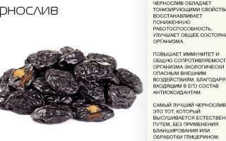 Чернослив – польза и вред для организма от запора при похудении